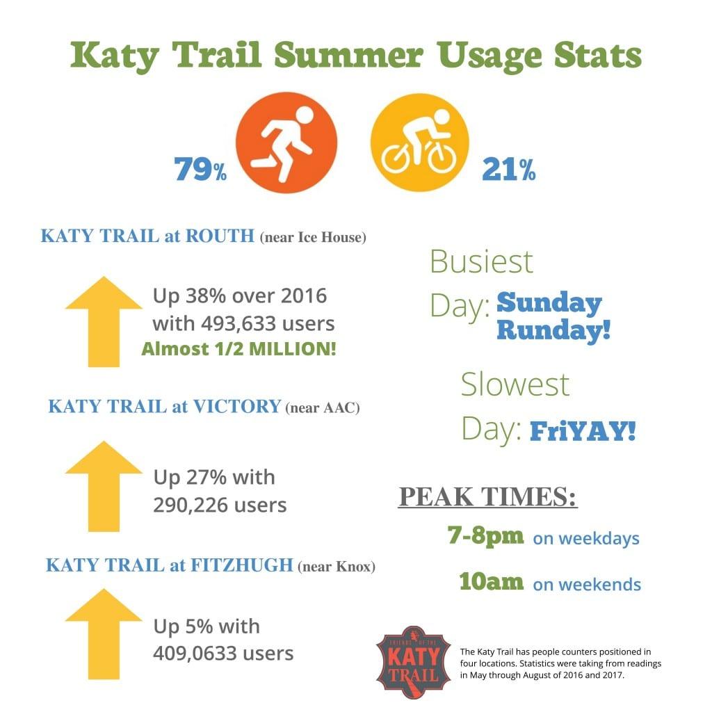 Summer Infographic (2)